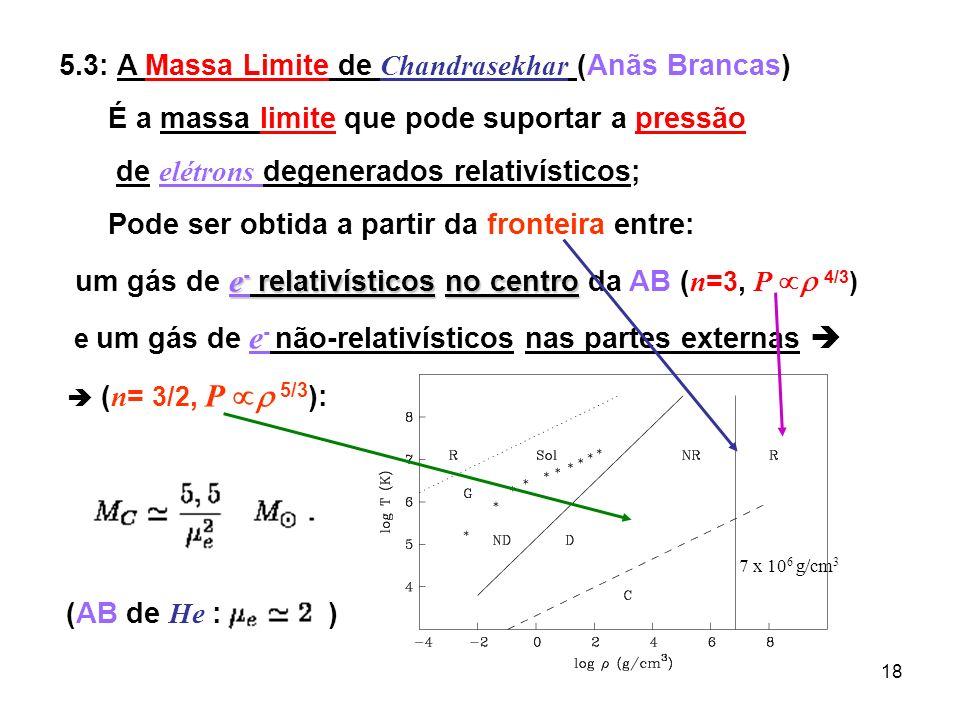 18 5.3: A Massa Limite de Chandrasekhar (Anãs Brancas) É a massa limite que pode suportar a pressão de elétrons degenerados relativísticos; Pode ser o