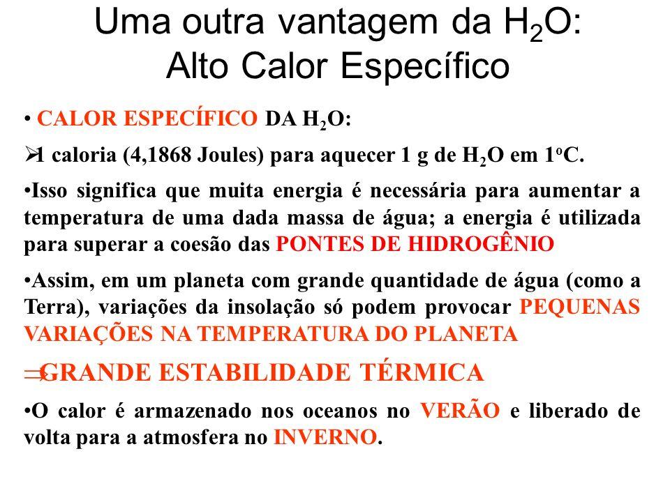CALOR ESPECÍFICO DA H 2 O: 1 caloria (4,1868 Joules) para aquecer 1 g de H 2 O em 1 o C. Isso significa que muita energia é necessária para aumentar a