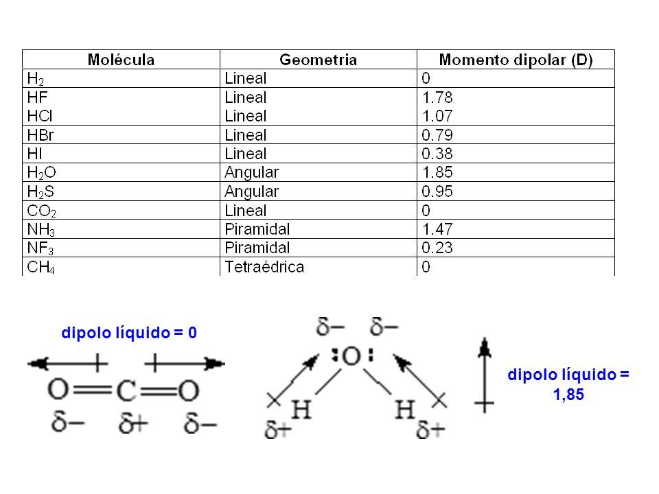 dipolo líquido = 1,85 dipolo líquido = 0