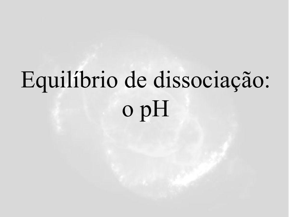 Equilíbrio de dissociação: o pH