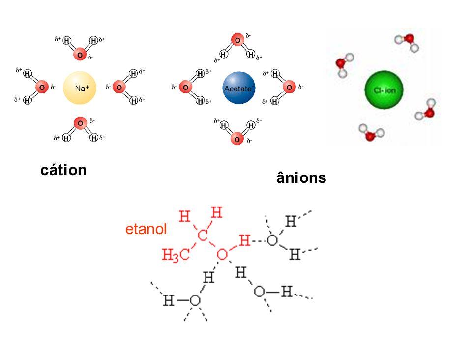ânions cátion etanol