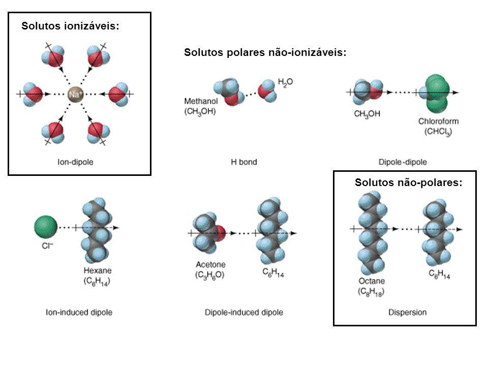 Solutos polares não-ionizáveis: Solutos ionizáveis: Solutos não-polares: