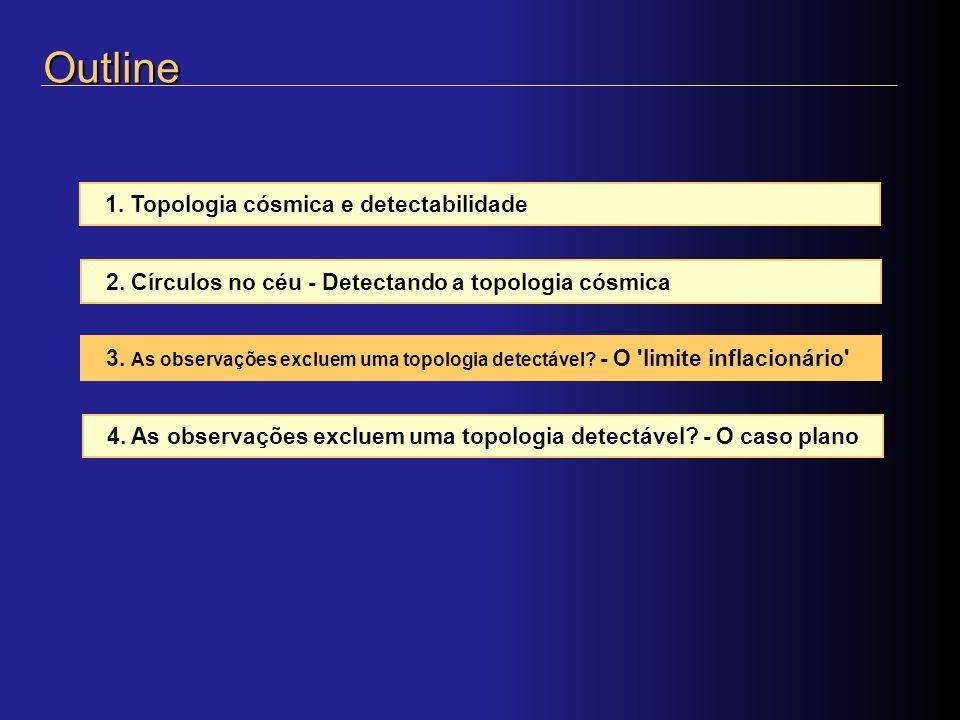 3. As observações excluem uma topologia detectável? - O 'limite inflacionário' 1. Topologia cósmica e detectabilidade Outline 2. Círculos no céu - Det