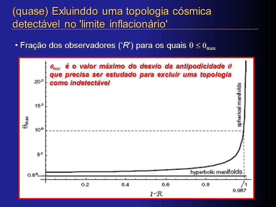(quase) Exluinddo uma topologia cósmica detectável no 'limite inflacionário' Fração dos observadores (R) para os quais max max é o valor máximo do des