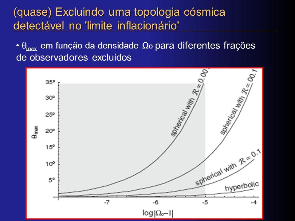 max em função da densidade o para diferentes frações de observadores excluidos (quase) Excluindo uma topologia cósmica detectável no 'limite inflacion