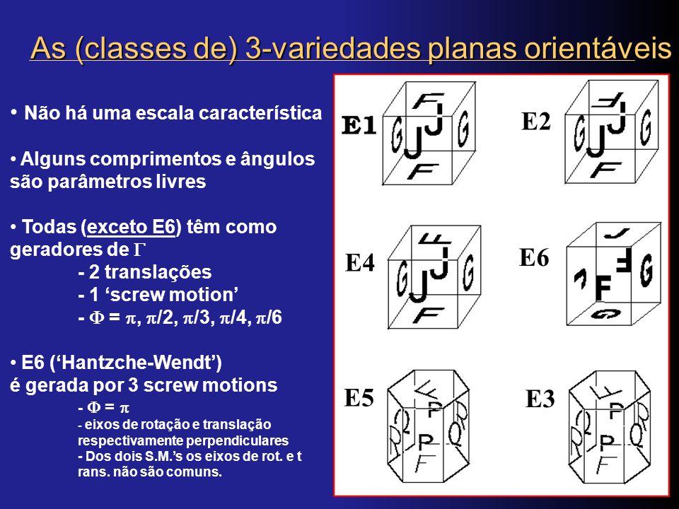 As (classes de) 3-variedades planas orientáveis E2 E3 E4 E5 E6 Não há uma escala característica Alguns comprimentos e ângulos são parâmetros livres To