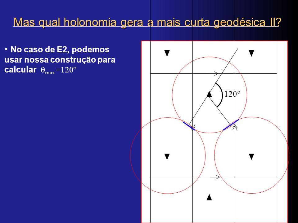 Mas qual holonomia gera a mais curta geodésica II? No caso de E2, podemos usar nossa construção para calcular max =120 120