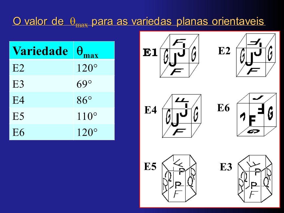O valor de para as variedas planas orientaveis O valor de max para as variedas planas orientaveis Variedade max E2 120 E3 69 E4 86 E5 110 E6 120 E2 E3