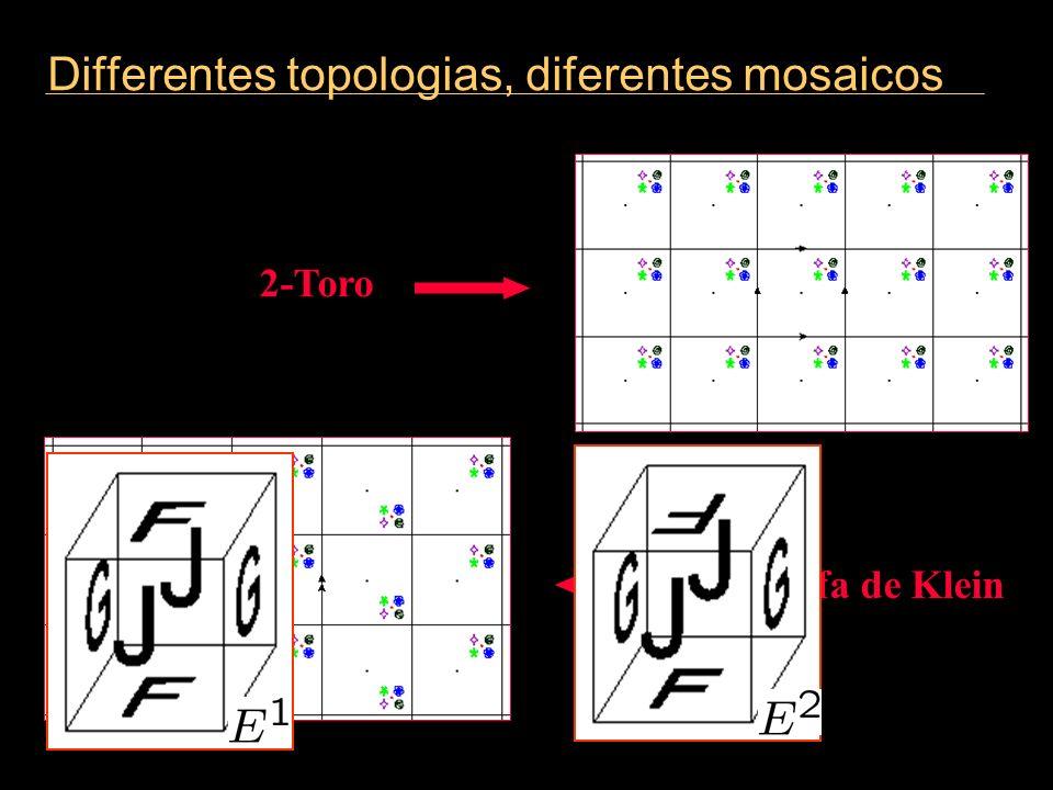 Differentes topologias, diferentes mosaicos 2-Toro Garrafa de Klein