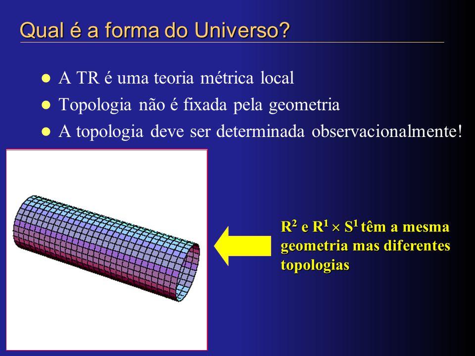 Qual é a forma do Universo? A TR é uma teoria métrica local Topologia não é fixada pela geometria A topologia deve ser determinada observacionalmente!
