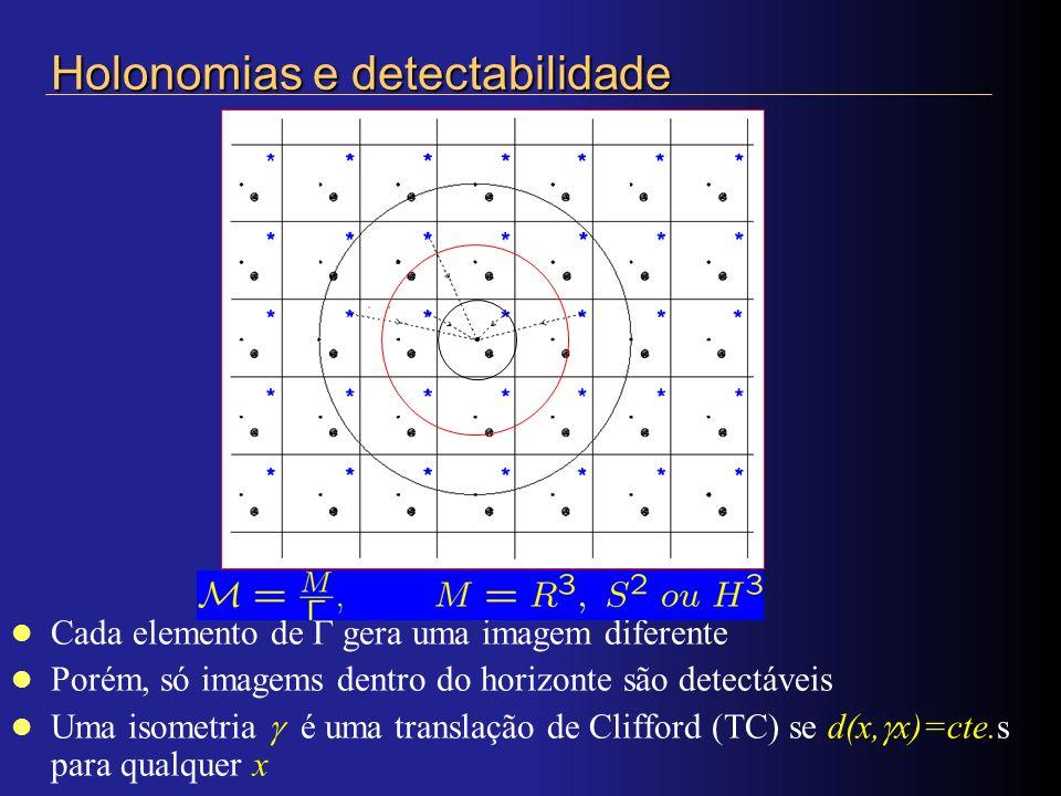 Holonomias e detectabilidade Cada elemento de gera uma imagem diferente Porém, só imagems dentro do horizonte são detectáveis Uma isometria é uma tran