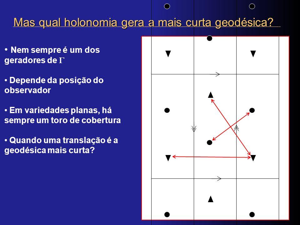 Mas qual holonomia gera a mais curta geodésica? Nem sempre é um dos geradores de Depende da posição do observador Em variedades planas, há sempre um t