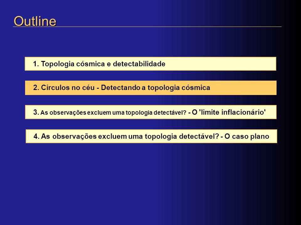 1. Topologia cósmica e detectabilidade Outline 2. Círculos no céu - Detectando a topologia cósmica 3. As observações excluem uma topologia detectável?