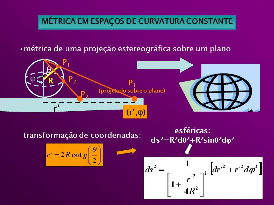 MÉTRICA EM ESPAÇOS DE CURVATURA CONSTANTE métrica de uma projeção estereográfica sobre um plano P1P1 R P 1 (projetado sobre o plano) P2P2 P2P2 (r, ) r