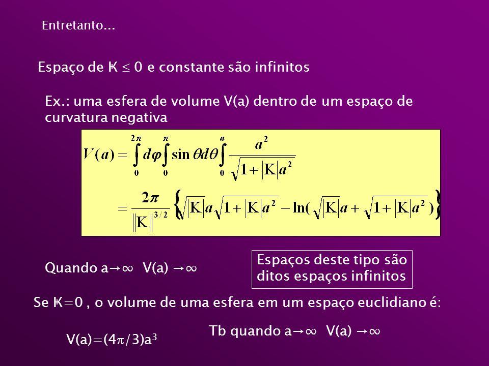 Espaço de Ҝ 0 e constante são infinitos Entretanto... Ex.: uma esfera de volume V(a) dentro de um espaço de curvatura negativa Quando a V(a) Espaços d