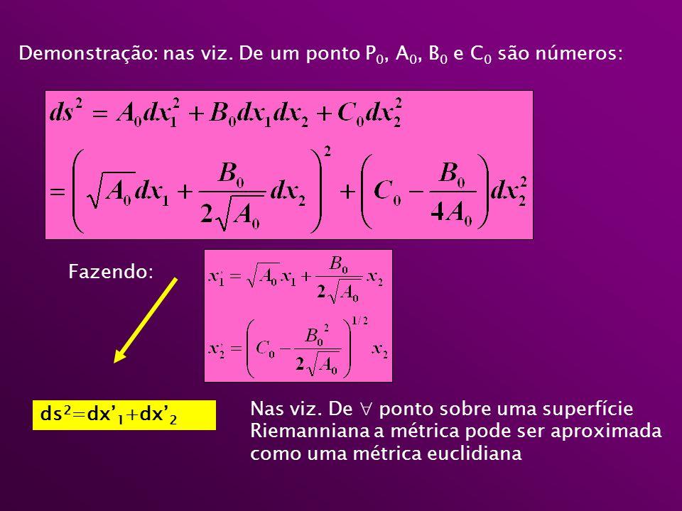 Demonstração: nas viz. De um ponto P 0, A 0, B 0 e C 0 são números: Fazendo: ds 2 =dx 1 +dx 2 Nas viz. De ponto sobre uma superfície Riemanniana a mét
