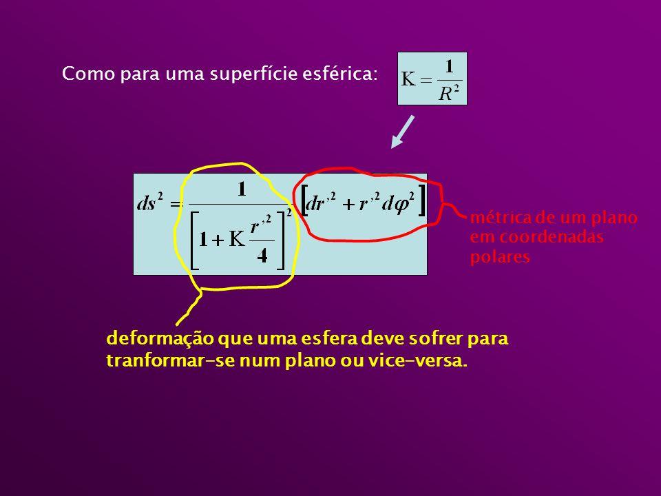 Como para uma superfície esférica: métrica de um plano em coordenadas polares deformação que uma esfera deve sofrer para tranformar-se num plano ou vi