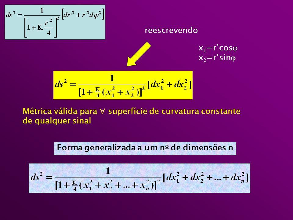 reescrevendo x 1 =rcos x 2 =rsin Métrica válida para superfície de curvatura constante de qualquer sinal Forma generalizada a um n o de dimensões n