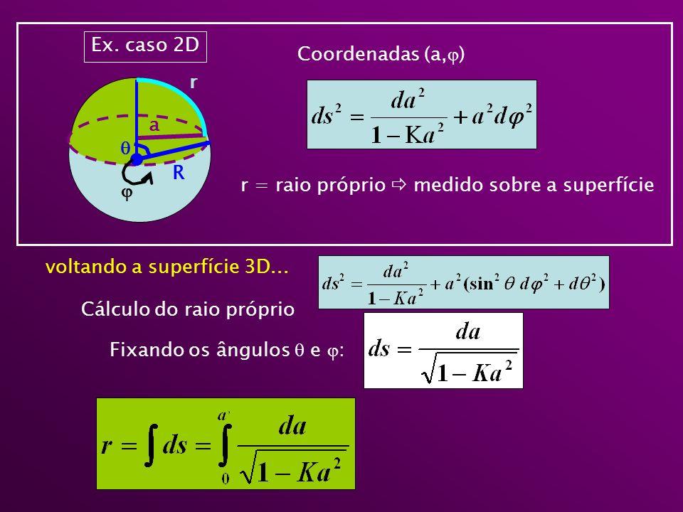 R r a Ex. caso 2D Coordenadas (a, ) r = raio próprio medido sobre a superfície Cálculo do raio próprio Fixando os ângulos e : voltando a superfície 3D