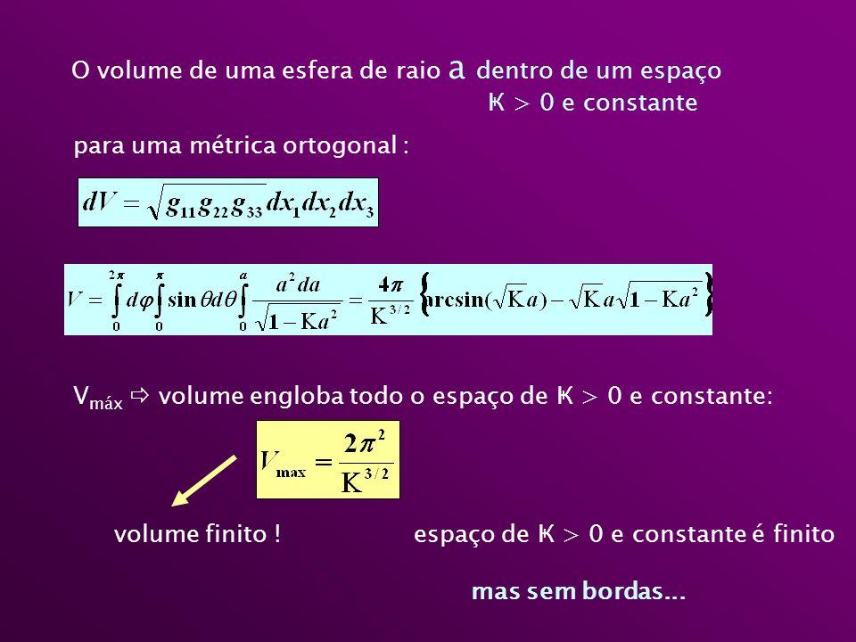 O volume de uma esfera de raio a dentro de um espaço Ҝ > 0 e constante para uma métrica ortogonal : V máx volume engloba todo o espaço de Ҝ > 0 e cons
