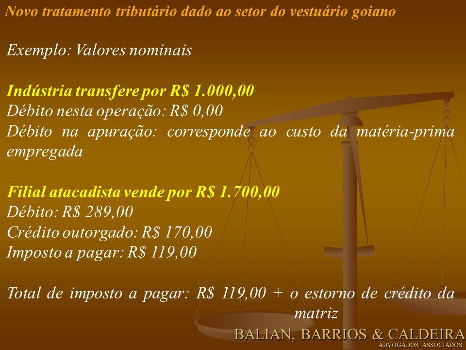 Exemplo: Valores nominais Indústria transfere por R$ 1.000,00 Débito nesta operação: R$ 0,00 Débito na apuração: corresponde ao custo da matéria-prima