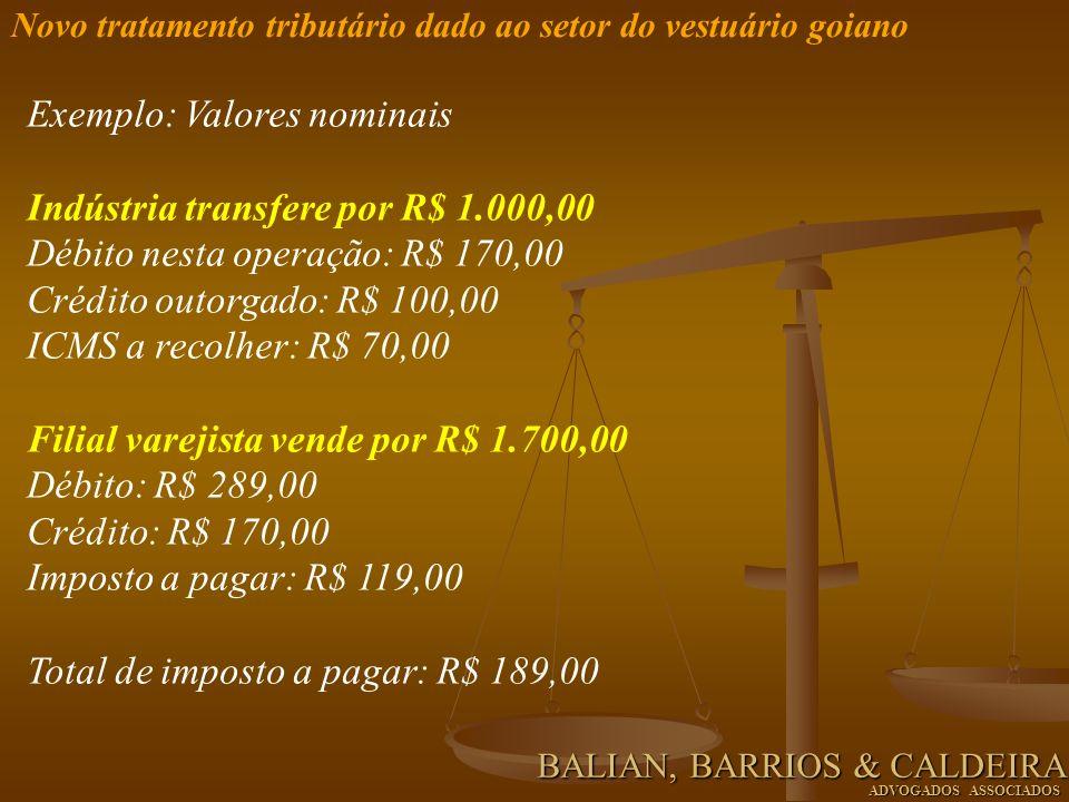 Exemplo: Valores nominais Indústria transfere por R$ 1.000,00 Débito nesta operação: R$ 170,00 Crédito outorgado: R$ 100,00 ICMS a recolher: R$ 70,00