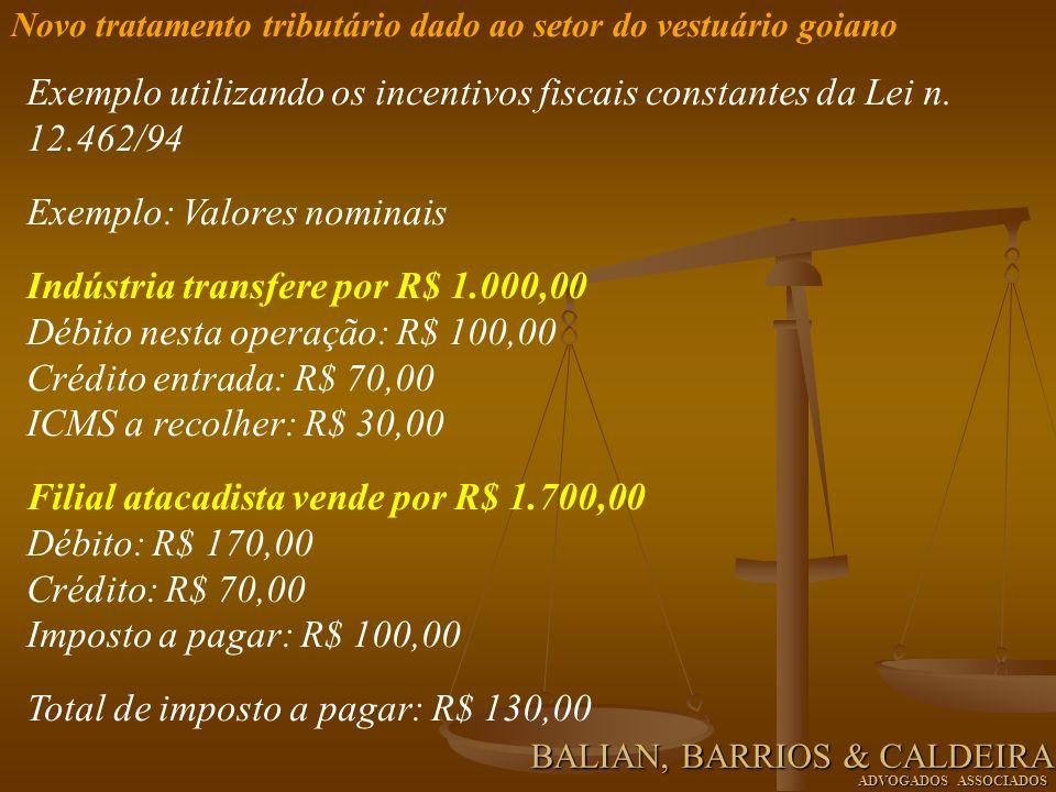 Exemplo utilizando os incentivos fiscais constantes da Lei n. 12.462/94 Exemplo: Valores nominais Indústria transfere por R$ 1.000,00 Débito nesta ope