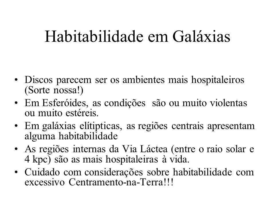 Habitabilidade em Galáxias Discos parecem ser os ambientes mais hospitaleiros (Sorte nossa!) Em Esferóides, as condições são ou muito violentas ou muito estéreis.