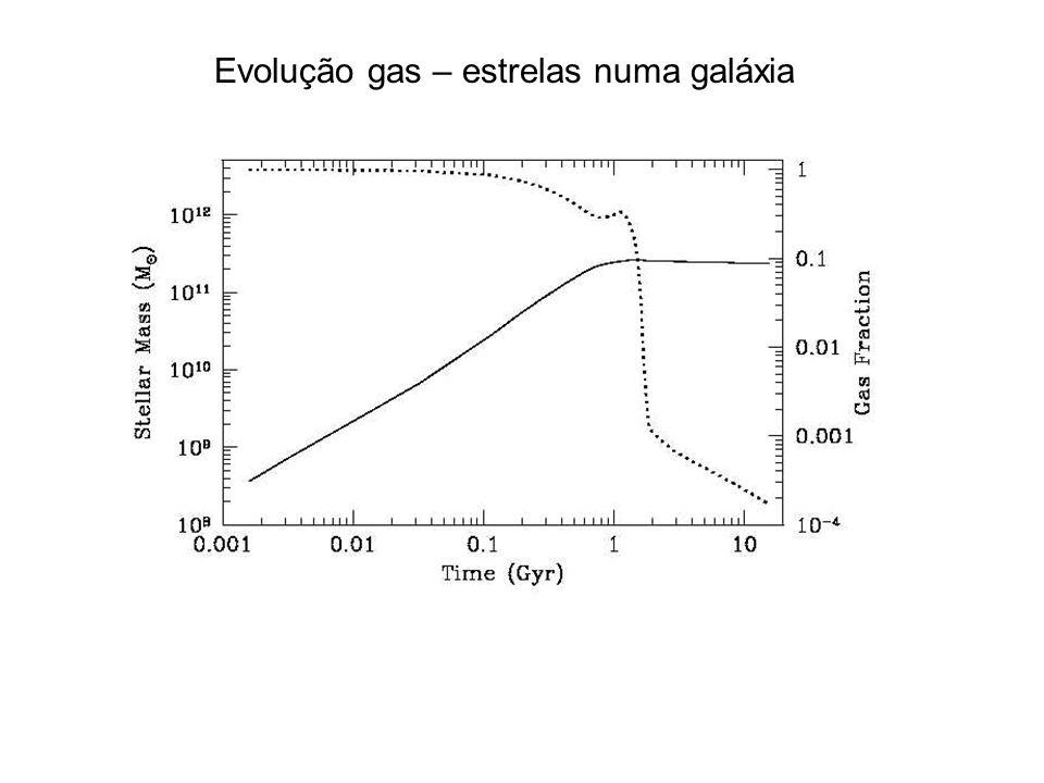 Evolução gas – estrelas numa galáxia