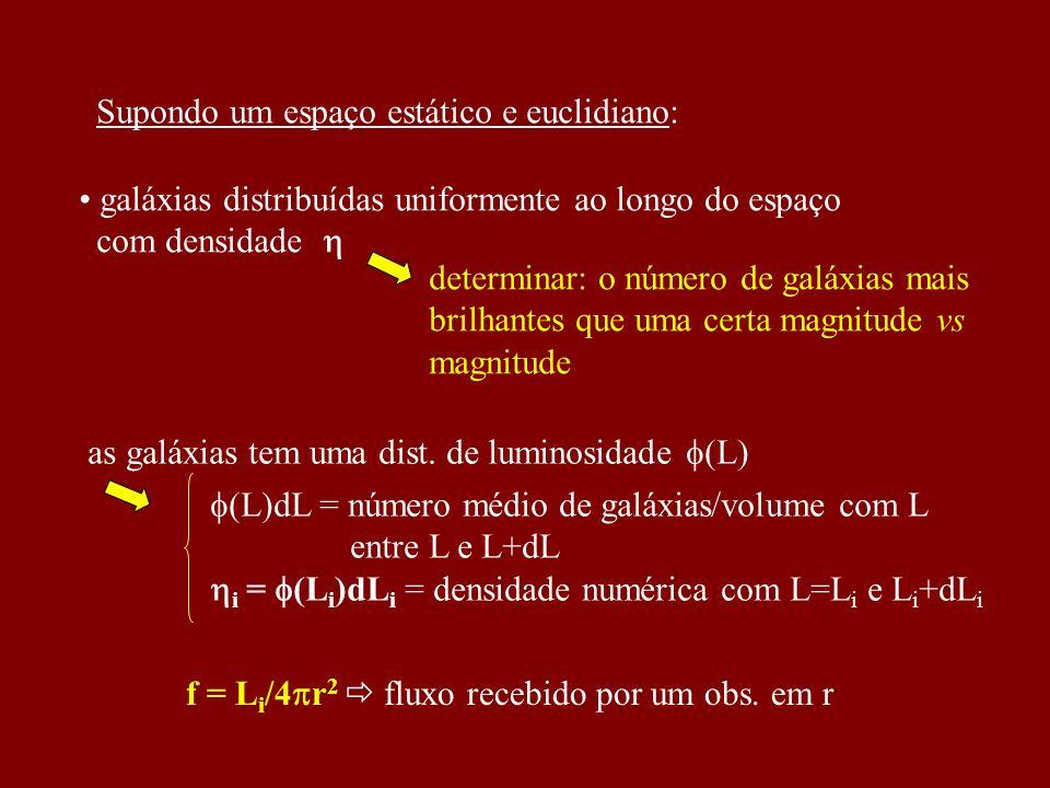 Supondo um espaço estático e euclidiano: galáxias distribuídas uniformente ao longo do espaço com densidade determinar: o número de galáxias mais bril