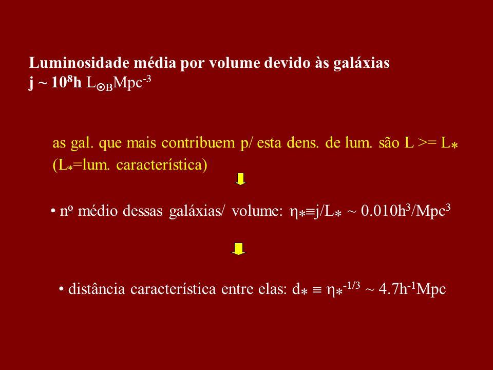 Luminosidade média por volume devido às galáxias j ~ 10 8 h L B Mpc -3 as gal. que mais contribuem p/ esta dens. de lum. são L >= L * (L * =lum. carac
