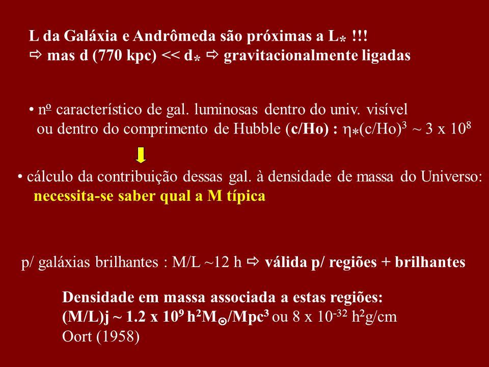 L da Galáxia e Andrômeda são próximas a L * !!! mas d (770 kpc) << d * gravitacionalmente ligadas n o característico de gal. luminosas dentro do univ.