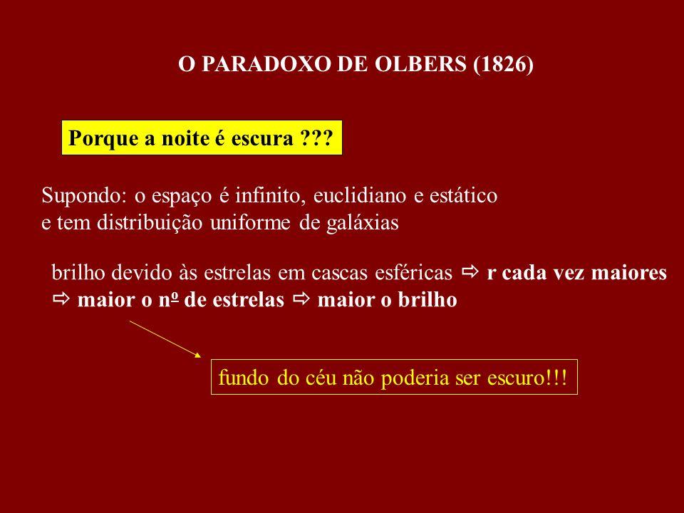 O PARADOXO DE OLBERS (1826) Porque a noite é escura ??? Supondo: o espaço é infinito, euclidiano e estático e tem distribuição uniforme de galáxias br
