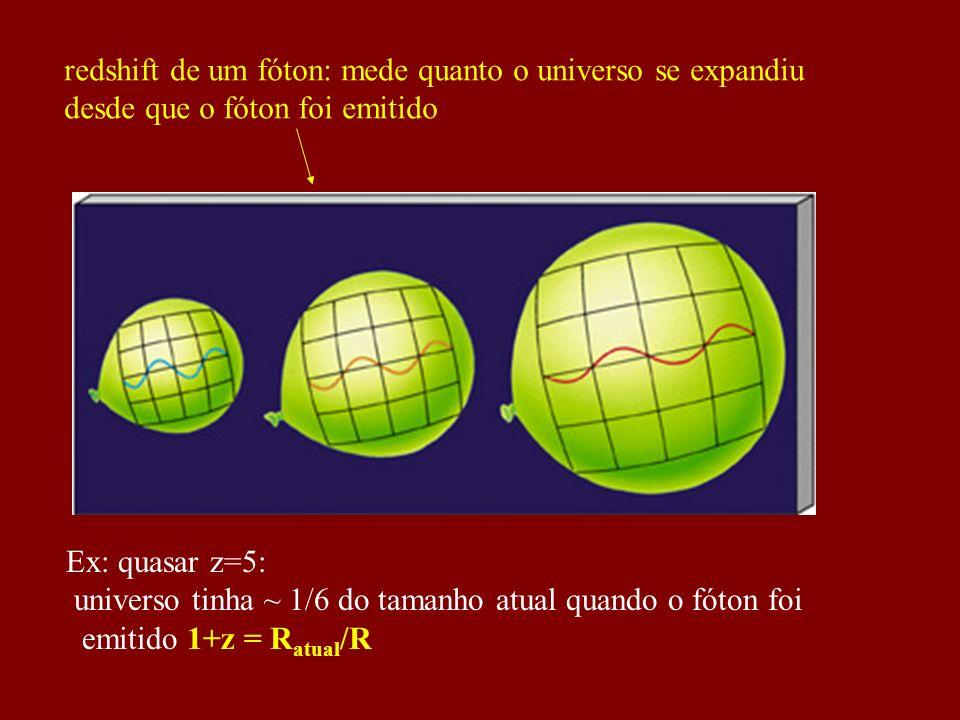 redshift de um fóton: mede quanto o universo se expandiu desde que o fóton foi emitido Ex: quasar z=5: universo tinha ~ 1/6 do tamanho atual quando o