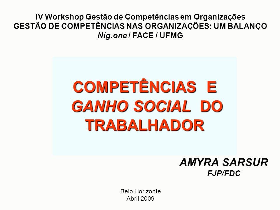 CONSTATAÇÕES _______________________________________________________ IV Workshop Gestão de Competências em Organizações/2009 Amyra Sarsur – FJP/FDC Carreira Desenvolvimento Remuneração Conhecimento / Capacidade Cognitiva Compreensão conceptual da organização FUNCIONAL Participação Autodesenvolvimento Comunicação e Feedback Realização profissional COMPORTA- MENTAL Identidade / Significado do Trabalho Equilíbrio vida pessoal e profissional Interesse social e Valores PESSOAL GANHO SOCIAL EFETIVO