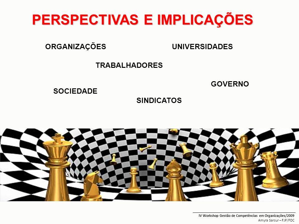 _______________________________________________________ IV Workshop Gestão de Competências em Organizações/2009 Amyra Sarsur – FJP/FDC PERSPECTIVAS E