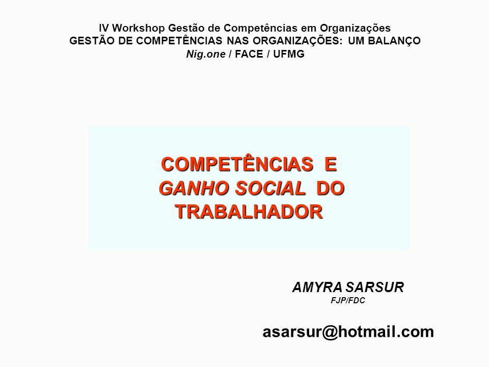 IV Workshop Gestão de Competências em Organizações GESTÃO DE COMPETÊNCIAS NAS ORGANIZAÇÕES: UM BALANÇO Nig.one / FACE / UFMG AMYRA SARSUR FJP/FDC asar