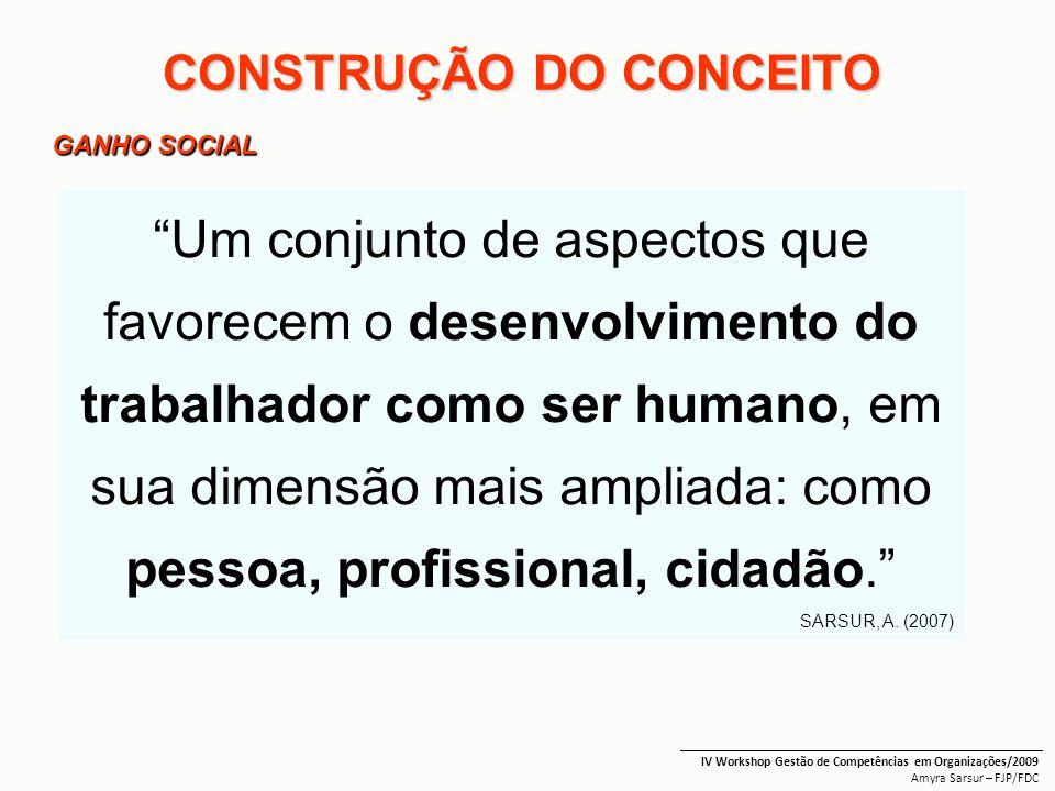 _______________________________________________________ IV Workshop Gestão de Competências em Organizações/2009 Amyra Sarsur – FJP/FDC Carreira Desenvolvimento Remuneração Conhecimento / Capacidade Cognitiva Compreensão conceptual da organização FUNCIONAL Participação Autodesenvolvimento Comunicação e Feedback Realização profissional COMPORTA- MENTAL Identidade / Significado do Trabalho Equilíbrio vida pessoal e profissional Interesse social e Valores PESSOAL CATEGORIAS DE ANÁLISE SUBCATEGORIAS CATEGORIAS