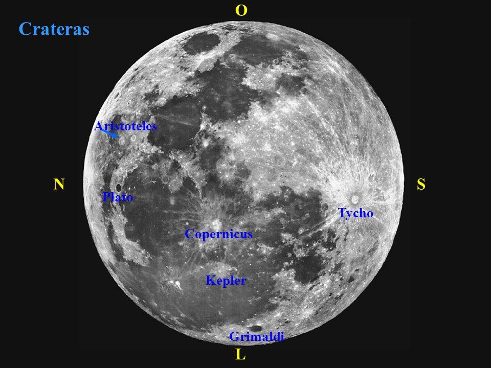 S L N O Crateras Tycho Copernicus Kepler Plato Grimaldi Aristoteles