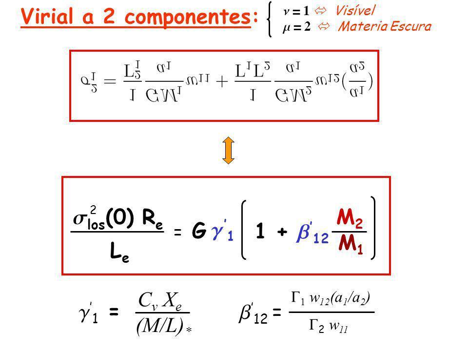 los (0) R e LeLe 2 = G C v X e (M/L) * 1 + 12 M2M2 M1M1 12 = 1 w 12 (a 1 /a 2 ) 2 w 11 1 1 = n = 1 Visível m = 2 Materia Escura Virial a 2 componentes: