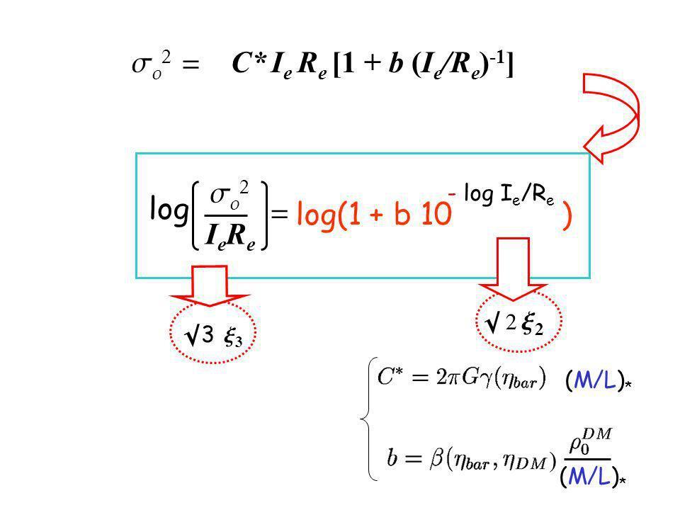 (M/L) * ) log(1 + b 10 ) s o 2 = C* I e R e [1 + b (I e /R e ) -1 ] - log I e /R e so2so2 IeReIeRe = log 3 x 3 2 x 2