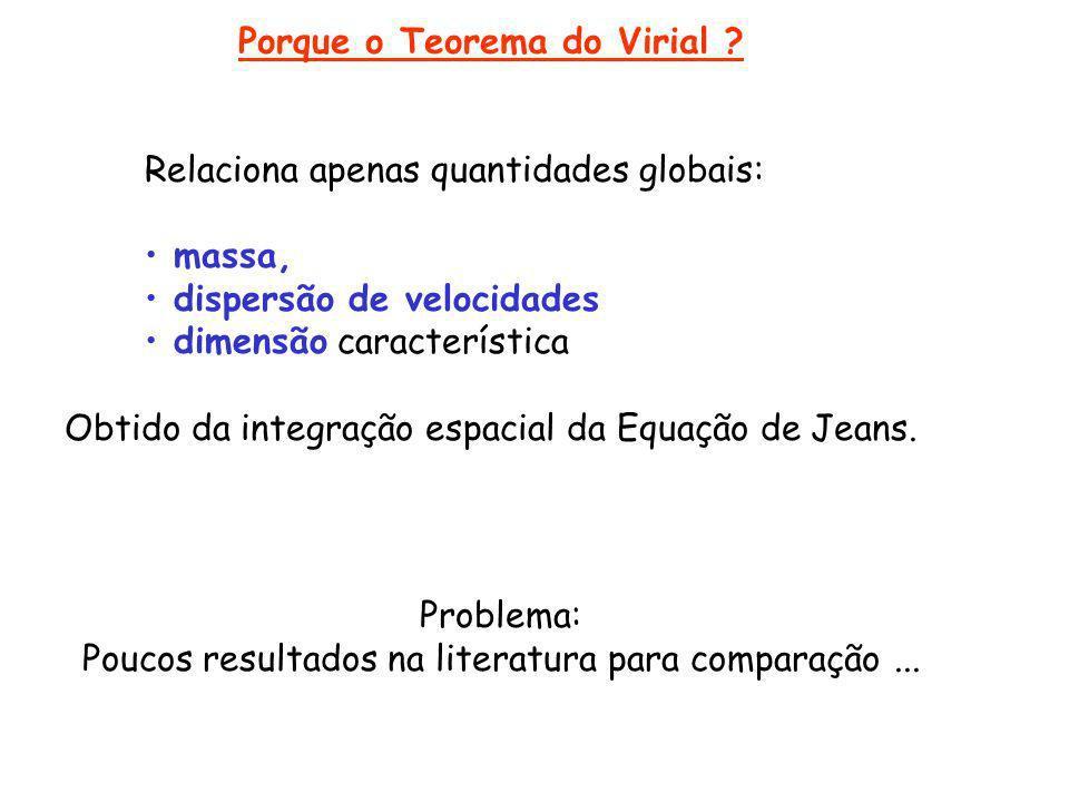 Porque o Teorema do Virial .