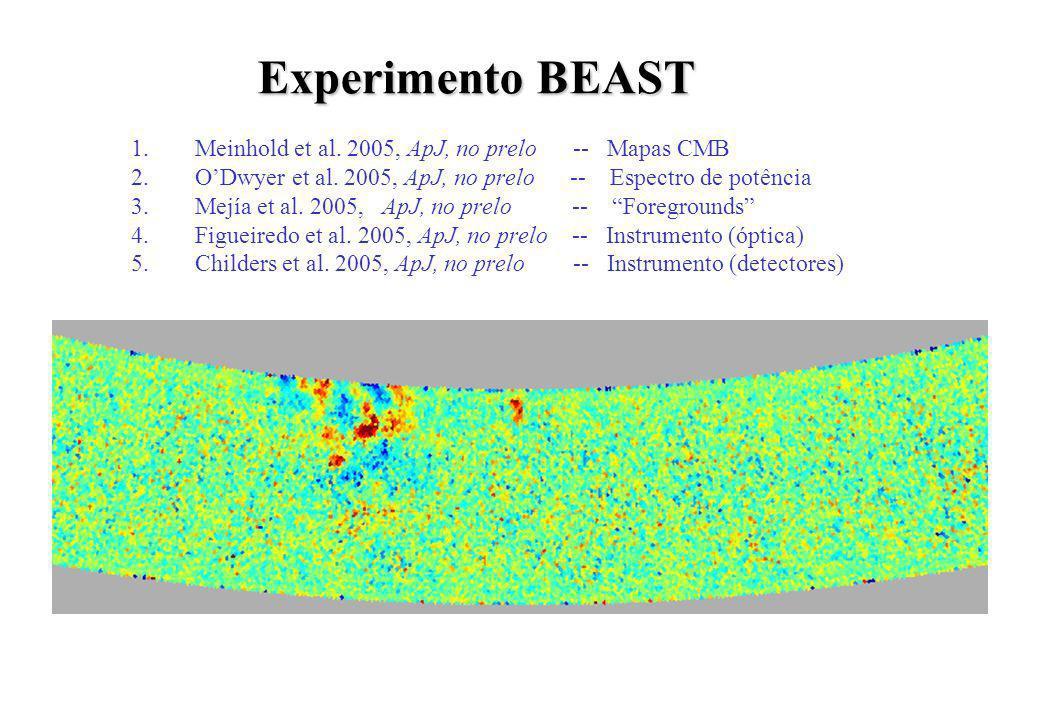 Experimento BEAST 1.Meinhold et al. 2005, ApJ, no prelo -- Mapas CMB 2.ODwyer et al. 2005, ApJ, no prelo -- Espectro de potência 3.Mejía et al. 2005,