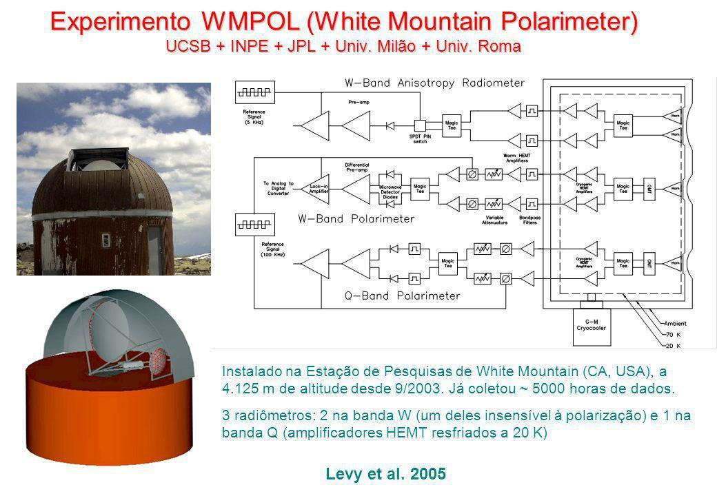 Experimento WMPOL (White Mountain Polarimeter) UCSB + INPE + JPL + Univ. Milão + Univ. Roma Instalado na Estação de Pesquisas de White Mountain (CA, U