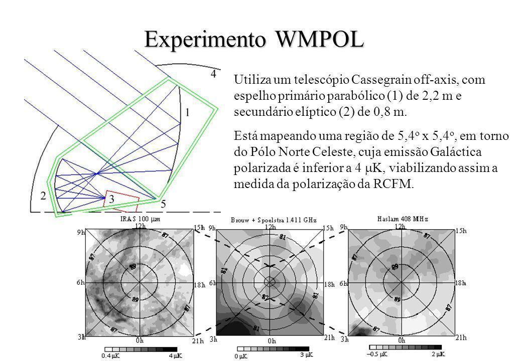 Experimento WMPOL Utiliza um telescópio Cassegrain off-axis, com espelho primário parabólico (1) de 2,2 m e secundário elíptico (2) de 0,8 m. Está map
