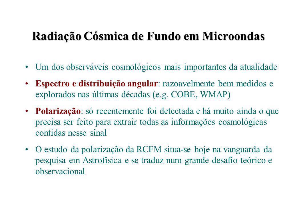Radiação Cósmica de Fundo em Microondas Um dos observáveis cosmológicos mais importantes da atualidade Espectro e distribuição angular: razoavelmente