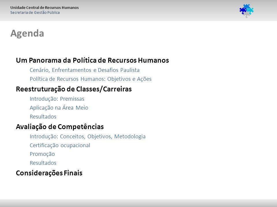 Unidade Central de Recursos Humanos Secretaria de Gestão Pública Agenda Um Panorama da Política de Recursos Humanos Cenário, Enfrentamentos e Desafios