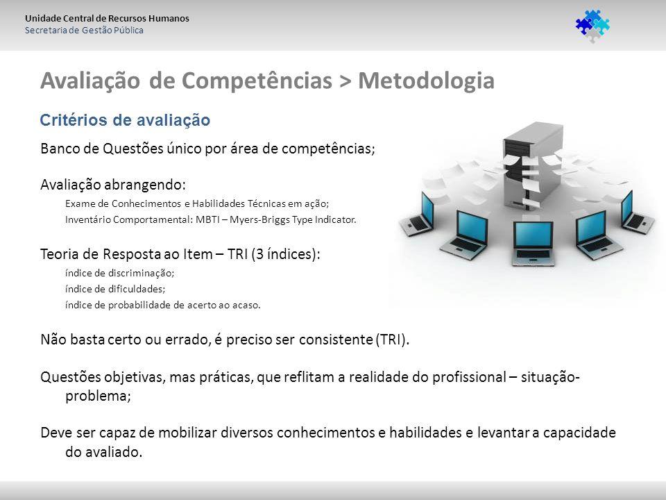 Unidade Central de Recursos Humanos Secretaria de Gestão Pública Avaliação de Competências > Metodologia Banco de Questões único por área de competênc