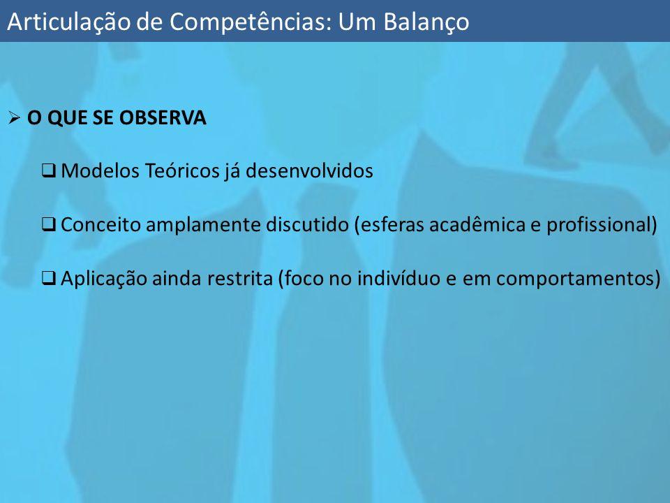 Articulação de Competências: Um Balanço O QUE SE OBSERVA Modelos Teóricos já desenvolvidos Conceito amplamente discutido (esferas acadêmica e profissi