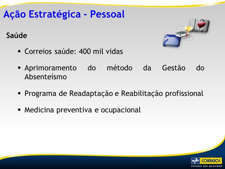 Saúde Correios saúde: 400 mil vidas Aprimoramento do método da Gestão do Absenteísmo Programa de Readaptação e Reabilitação profissional Medicina prev